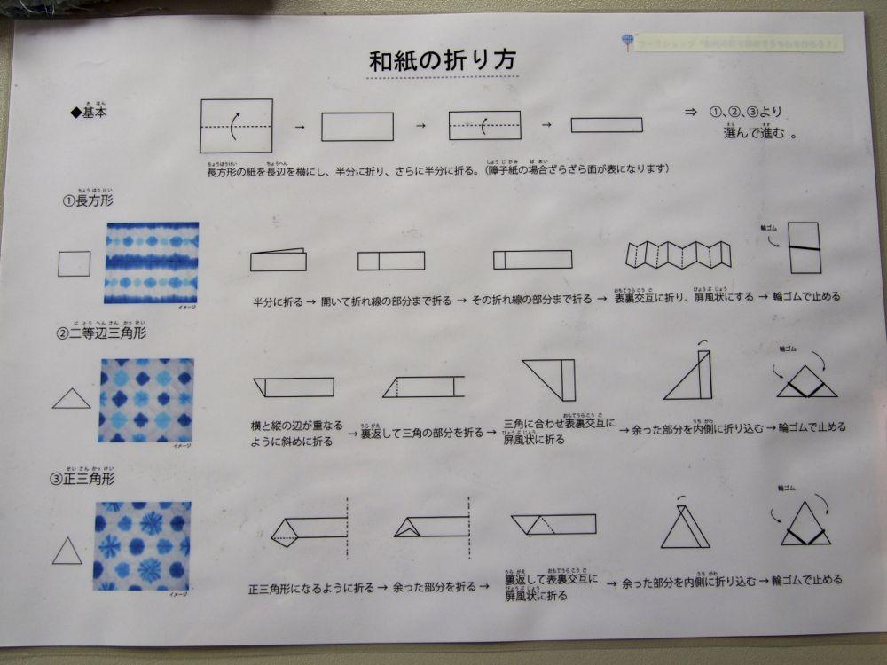 布の折り方
